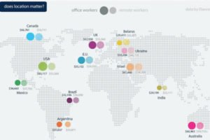 salario de los programadores mundo