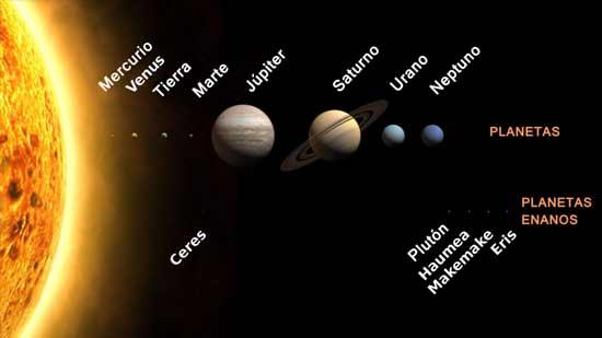 ¿A qué país pertenecería Marte u otro planeta colonizado?